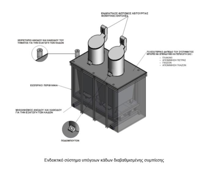 Ενδεικτικό σύστημα υπόγειων κάδων