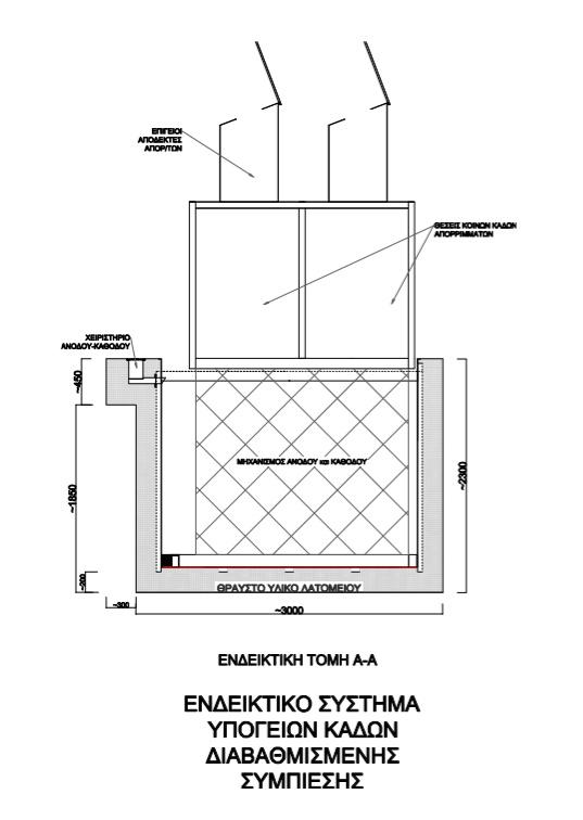Ενδεικτικό σύστημα υπόγειων κάδων_